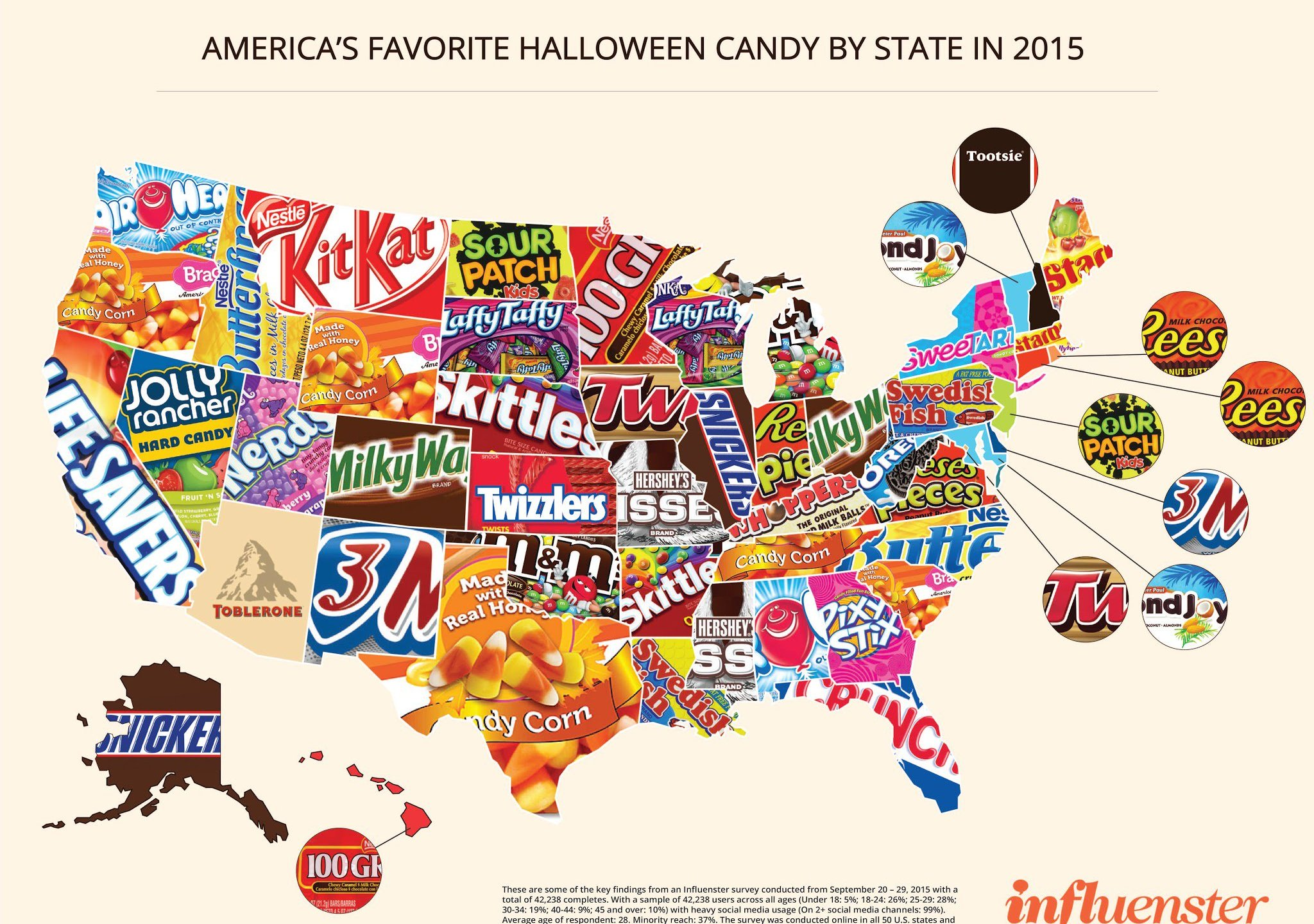 Favorite Halloween candy state-by-state_188663