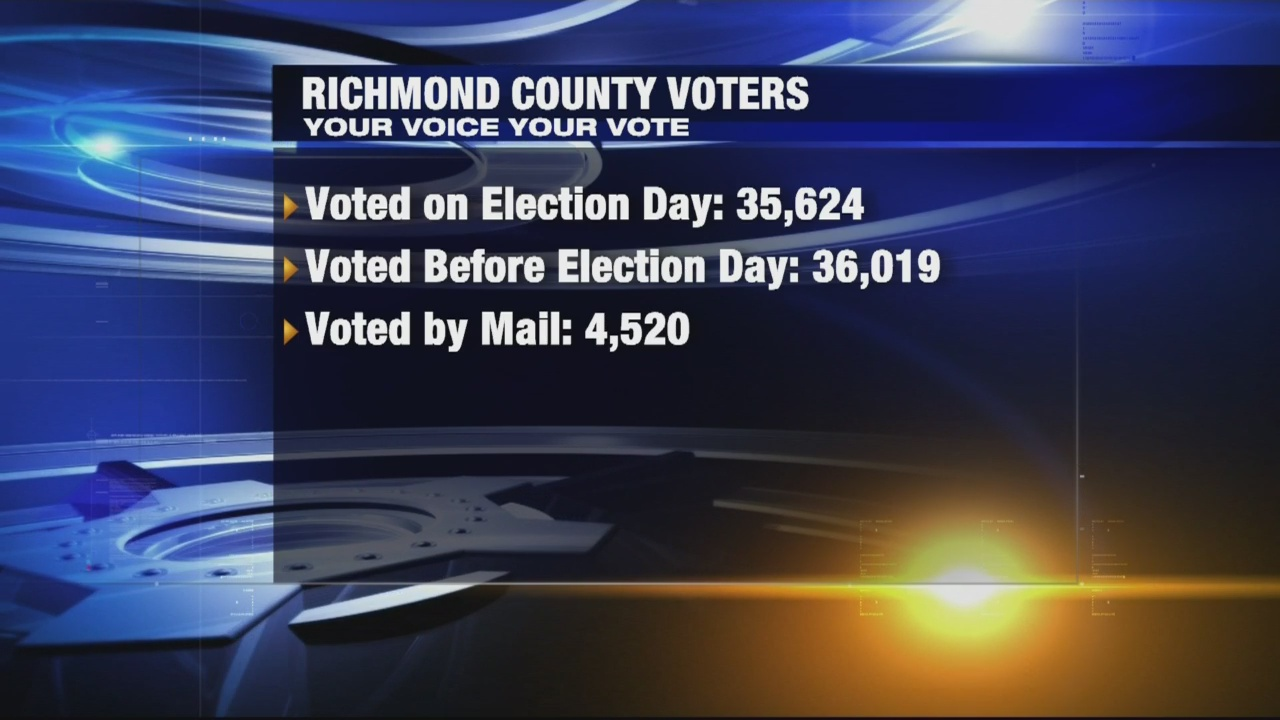 Election makes voting history in Augusta