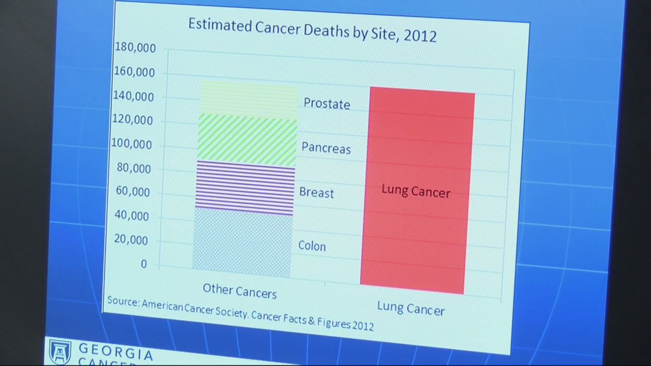 lung cancer stats_233409