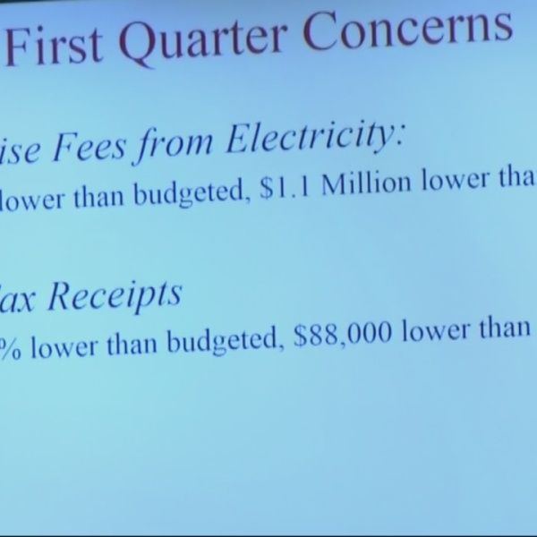 Commission considers spending while facing budget shortfall