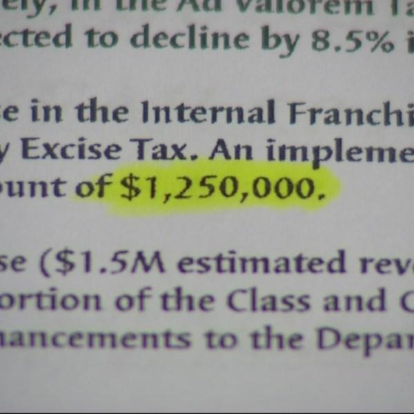 2018 budget proposal_333452