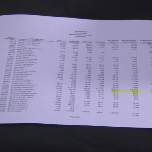 Fire tax has some questioning budget process
