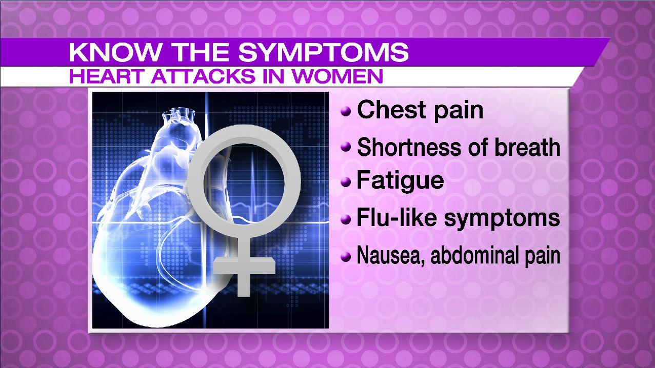 heart attacks in women FS_380123