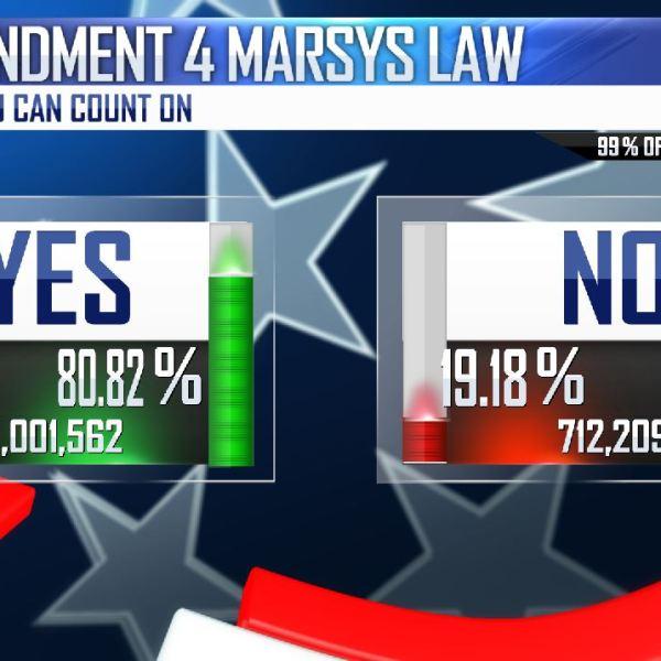 Amendment IV_1541585449298.JPG.jpg