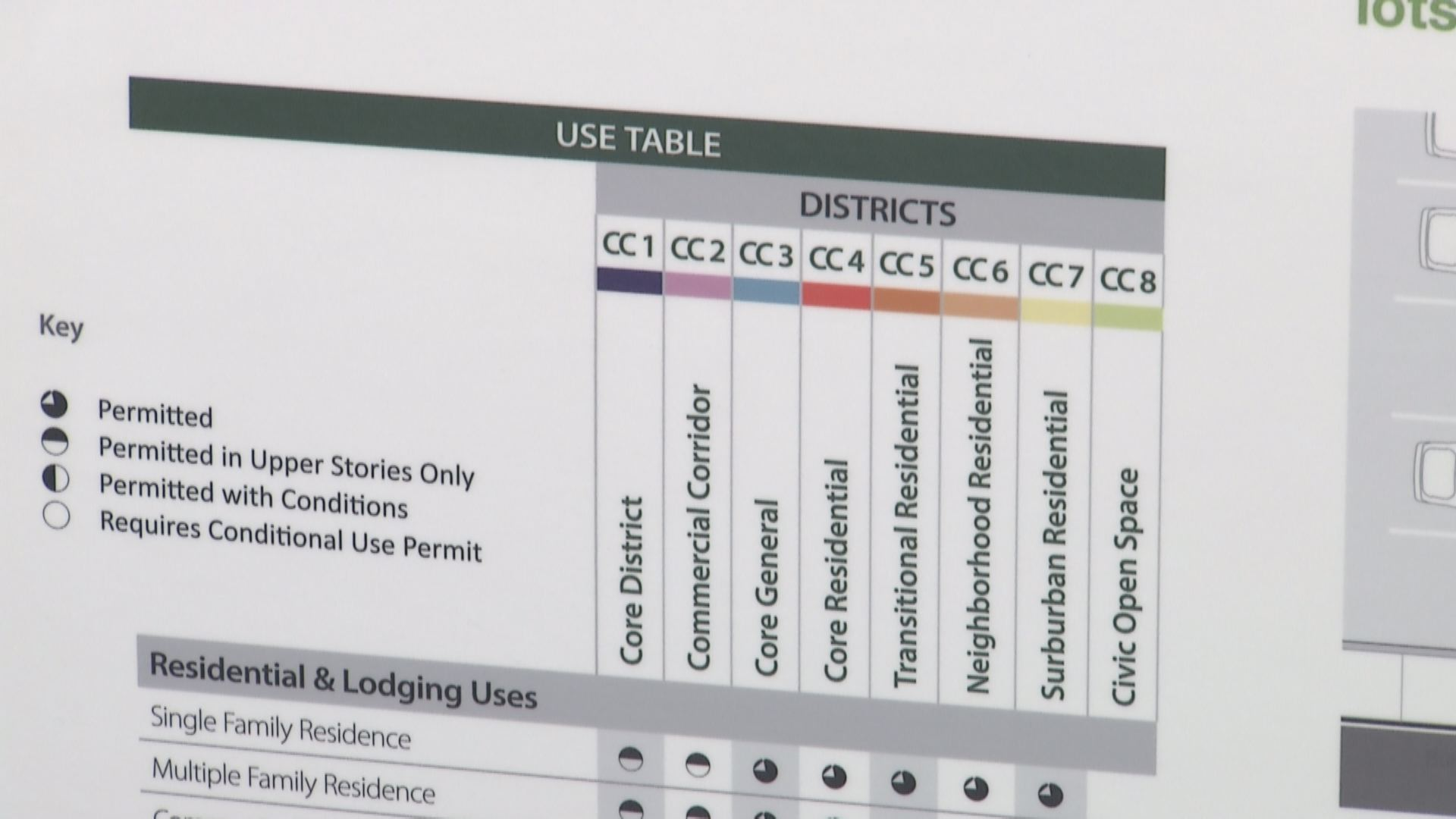 The city of Grovetown voted on a recommendation to rezone 45