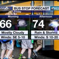 Bus_Stop_Forecast_Friday__April_19__2019_5_20190419111230
