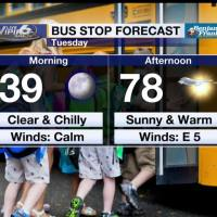 Bus_Stop_Forecast_Tuesday__April_16__201_5_20190416111132