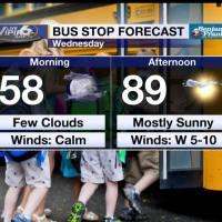 Bus_Stop_Forecast_Wednesday__April_24__2_5_20190424111358