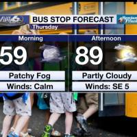 Bus_Stop_Forecast_Thursday__May_2__2019_6_20190502111104