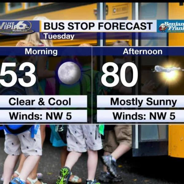 Bus_Stop_Forecast_Tuesday__May_14__2019_5_20190514110902