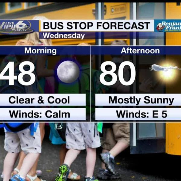 Bus_Stop_Forecast_Wednesday__May_15__201_6_20190515110707